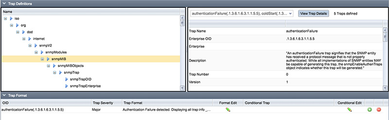 Snmp Monitoring Software from RightITnow