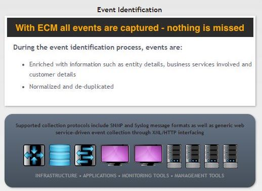 event_identification